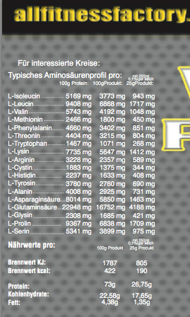 Whey-Plus-analyse